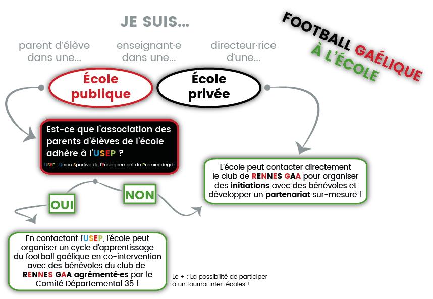 diagramme_jeunes